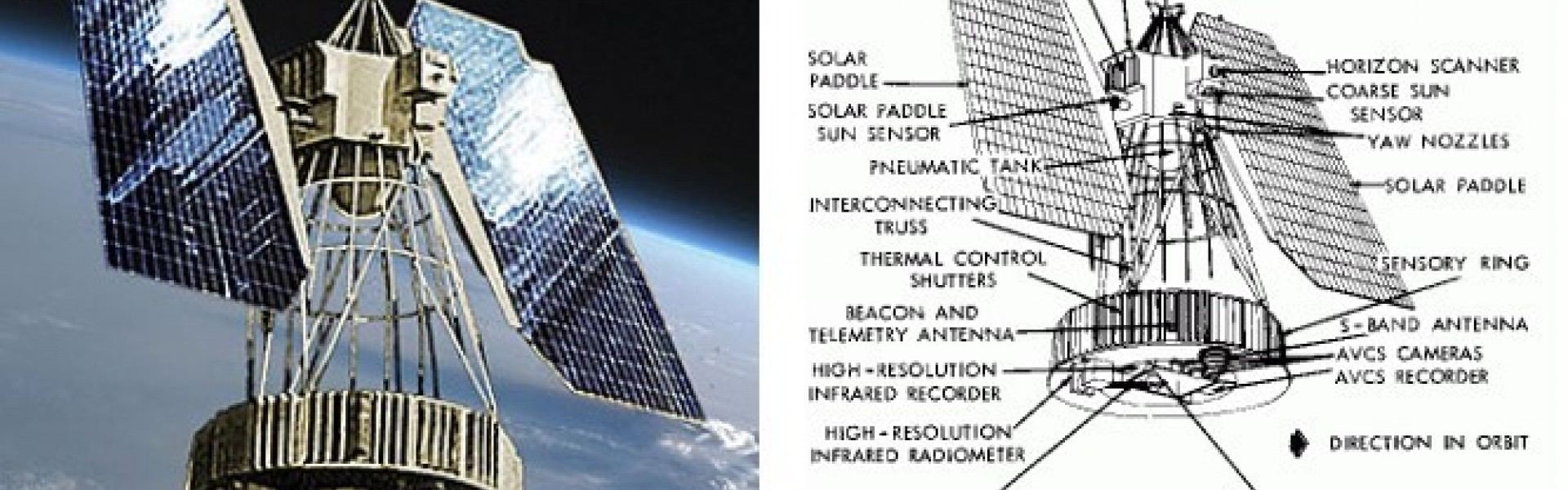solar cells in space